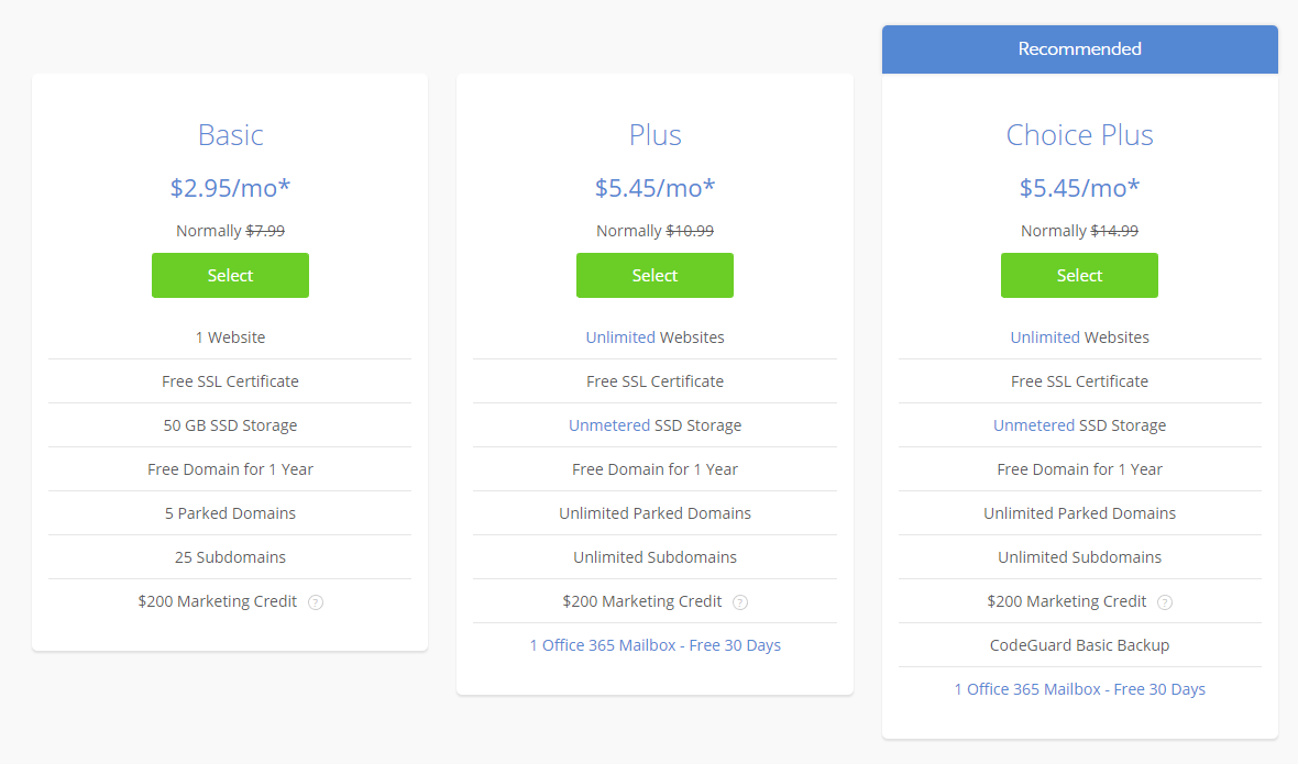 Top 6 best wordpress hosting sites ( pricing plans )