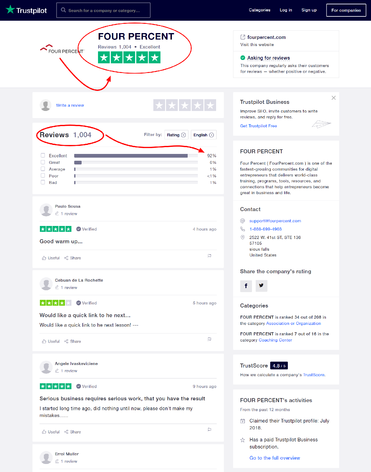 four percent trustpilot review